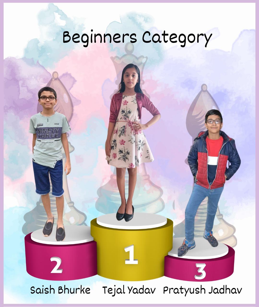 winner-beginners