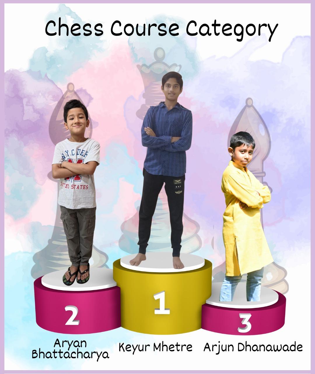 winner-chess-course